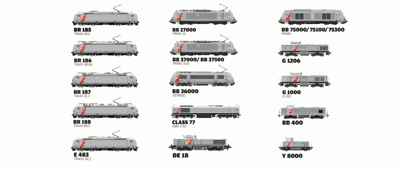 Akiem - wide range of locomotives